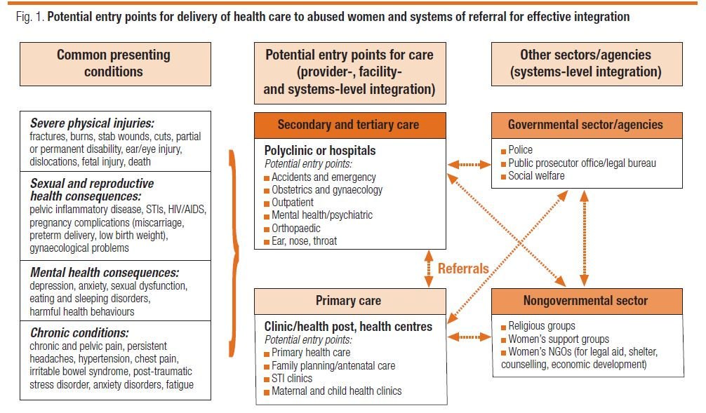 disease trends of the delivery healthcare This 2018 outlook reviews the current state of the global health care sector explores trends and issues impacting health care providers, governments, other payers, and patients and suggests considerations for stakeholders as they seek to deliver high-quality, cost-efficient, and smart health care.