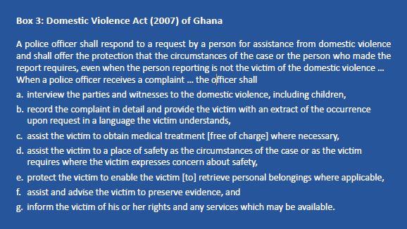 Violence against women ppt download.