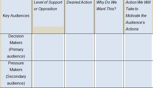 Action planning – Simple Contingency Plan Example